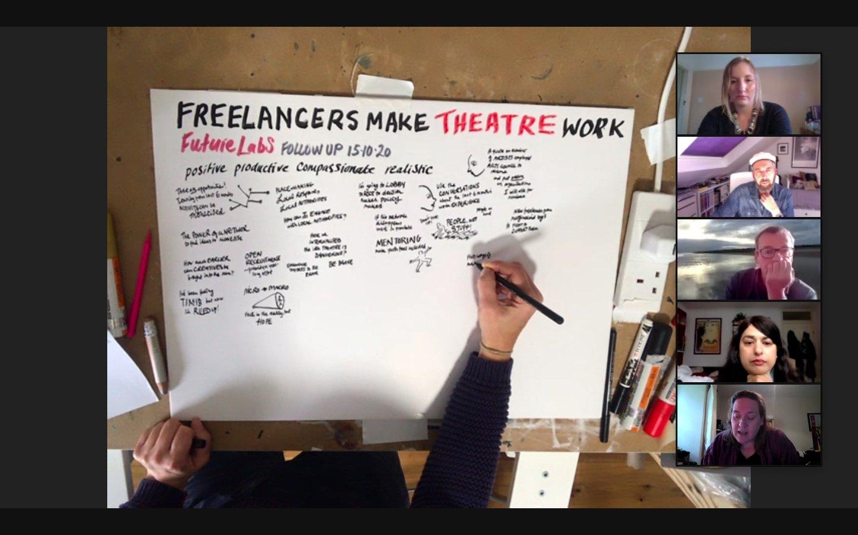 Screen grab of visual note taking