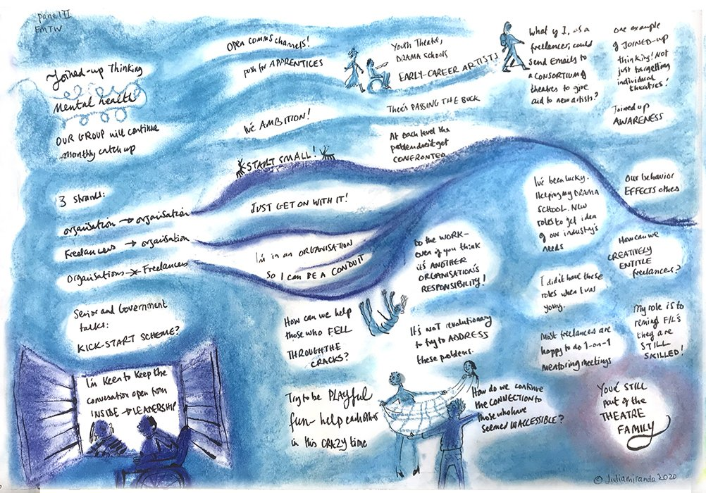 Graphic notes – panel 02