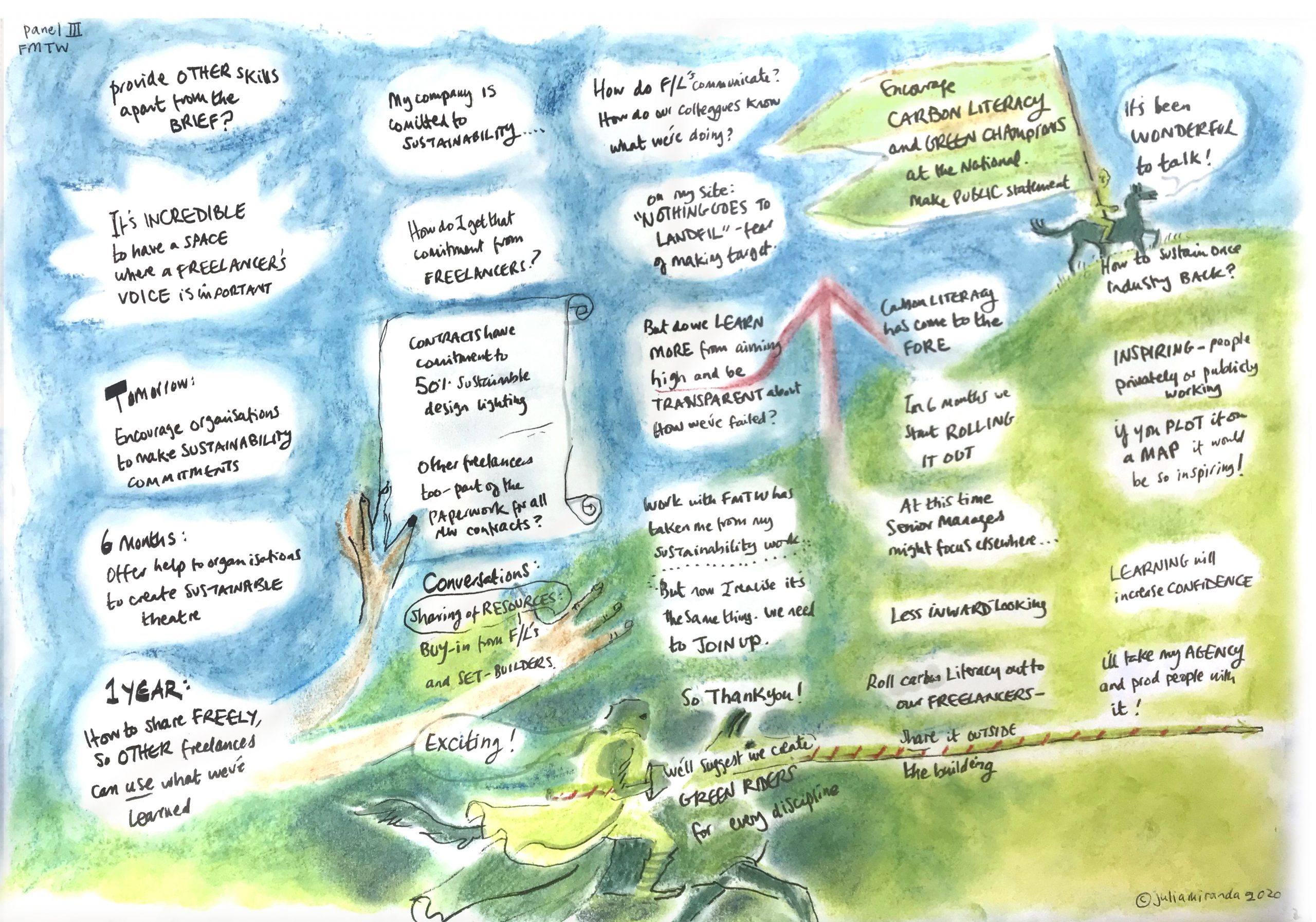 Graphic notes – panel 03