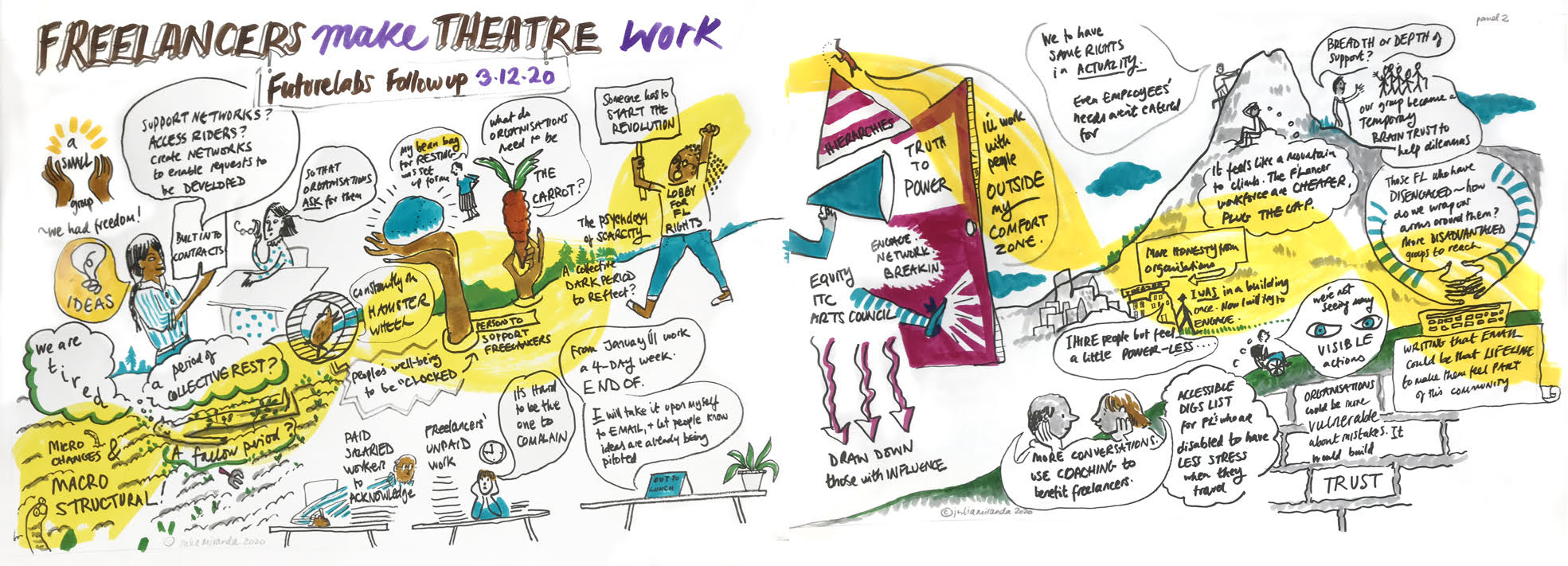 Graphic notes from Future Labs panel 3